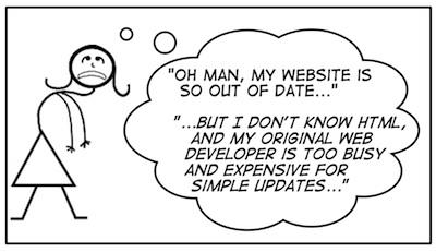 Episode 4 - WordPress Websites